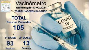 Vacinômetro 13-02-2021