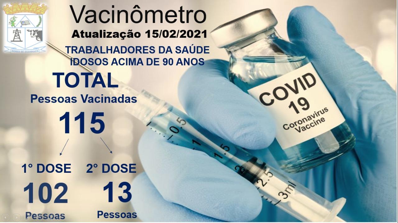 Vacinômetro 15-02-2021