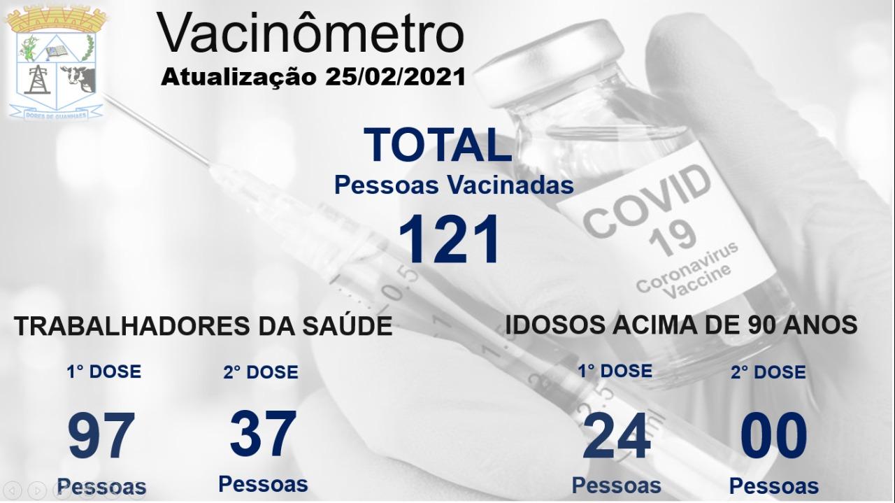 Vacinômetro 25-02-2021